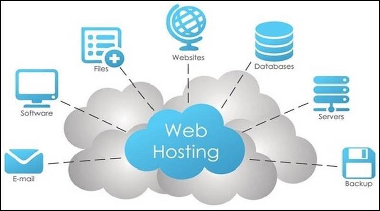 List of the Best Web Hosting Sites for Real Estate